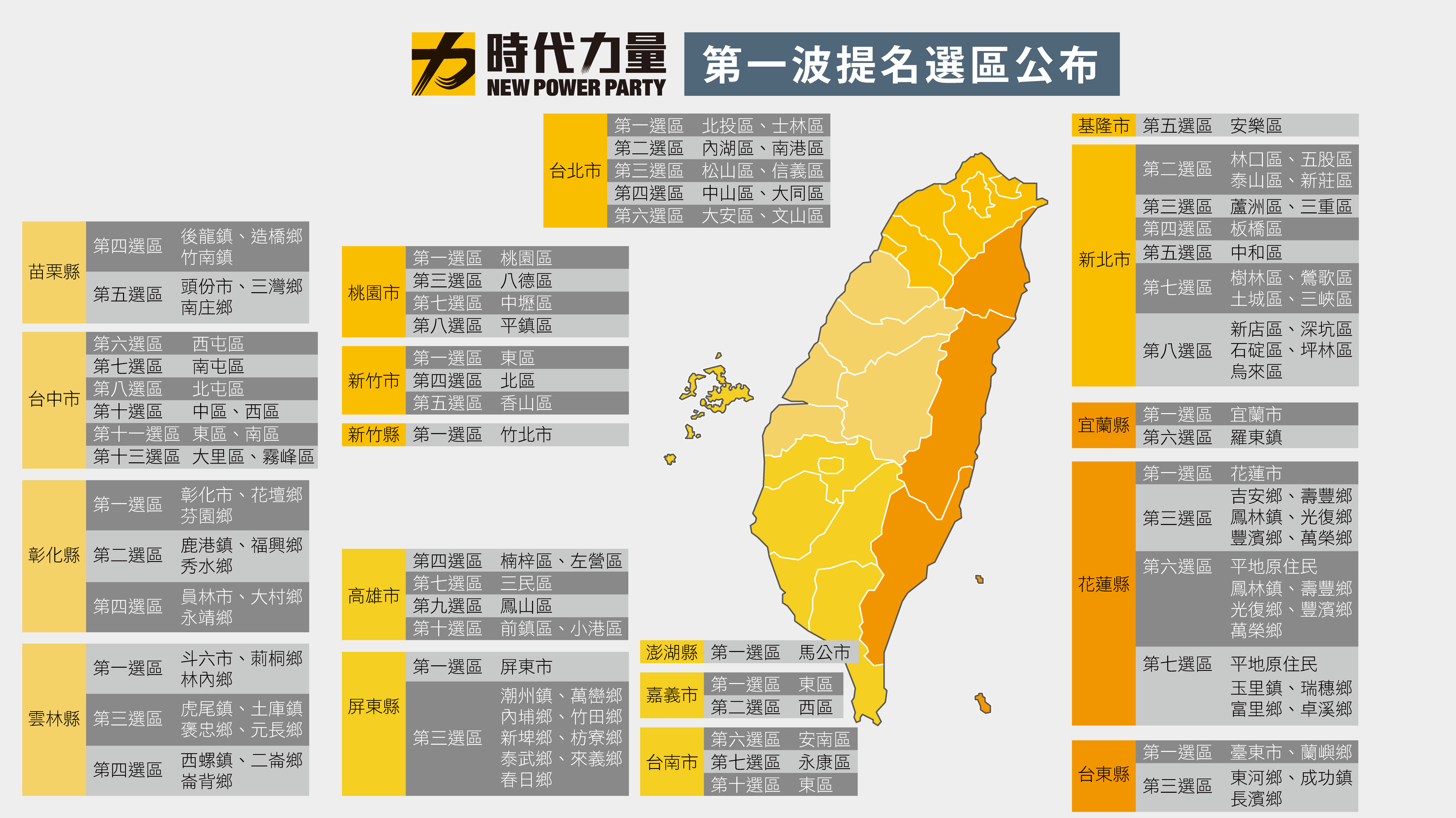 2018第一波提名選區